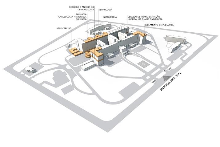hospital santa maria lisboa mapa Santa Maria |Lisboa|   projectos   Aripa   IlÃdio Pelicano Arquitectos hospital santa maria lisboa mapa
